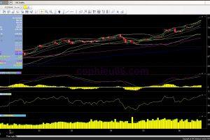 Phân tích – nhận định thị trường chứng khoán ngày 21/6/2017
