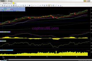 Phân tích – nhận định thị trường chứng khoán ngày 23/6/2017