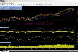 Phân tích – nhận định thị trường chứng khoán ngày 01/8/2017