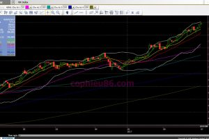 Phân tích – nhận định thị trường chứng khoán ngày 04/7/2017
