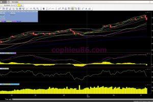 Phân tích – nhận định thị trường chứng khoán ngày 11/7/2017