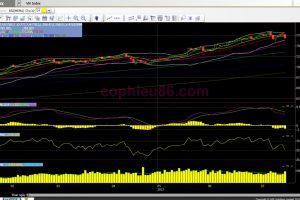 Phân tích – nhận định thị trường chứng khoán ngày 18/7/2017