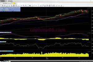 Phân tích – nhận định thị trường chứng khoán ngày 21/7/2017