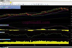 Phân tích – nhận định thị trường chứng khoán ngày 26/7/2017