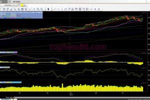 Phân tích – nhận định thị trường chứng khoán ngày 27/7/2017