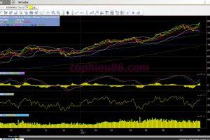Phân tích – nhận định thị trường chứng khoán ngày 08/8/2017