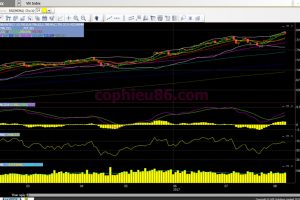 Phân tích – nhận định thị trường chứng khoán ngày 09/8/2017
