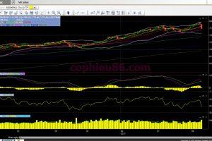 Phân tích – nhận định thị trường chứng khoán ngày 10/8/2017