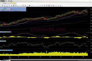 Phân tích – nhận định thị trường chứng khoán ngày 15/8/2017