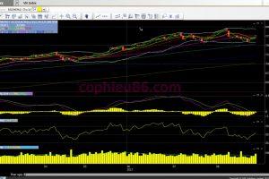 Phân tích – nhận định thị trường chứng khoán ngày 29/8/2017