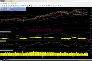 Phân tích – nhận định thị trường chứng khoán ngày 31/8/2017