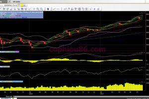 Phân tích – Nhận định thị trường chứng khoán tuần từ 07/08 – 11/08/2017
