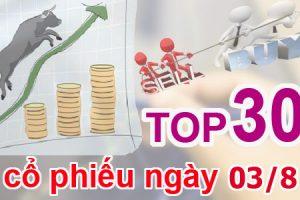 TOP 30 cổ phiếu mạnh nhất và những cổ phiếu khuyến nghị ngày 03/8