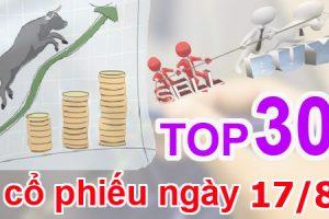 TOP 30 cổ phiếu mạnh nhất và những cổ phiếu khuyến nghị ngày 17/8