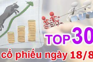 TOP 30 cổ phiếu mạnh nhất và những cổ phiếu khuyến nghị ngày 18/8