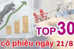 TOP 30 cổ phiếu mạnh nhất và những cổ phiếu khuyến nghị ngày 21/8