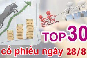 TOP 30 cổ phiếu mạnh nhất và những cổ phiếu khuyến nghị ngày 28/8
