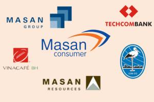 Phân tích cổ phiếu MSN: Ước tính giá trị hợp lý của MSN là 56.888đ/cp