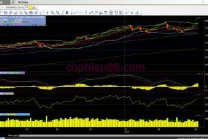 Phân tích – nhận định thị trường chứng khoán ngày 07/9/2017