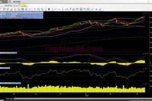 Phân tích – nhận định thị trường chứng khoán ngày 14/9/2017