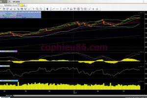 Phân tích, nhận định thị trường chứng khoán ngày 26/9/2017