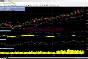 Phân tích, nhận định thị trường chứng khoán tuần từ 02/10 – 06/10/2017