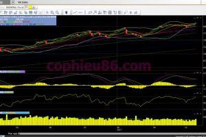 Phân tích, nhận định thị trường chứng khoán ngày 12/10/2017