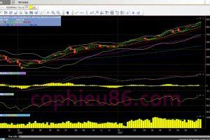 Phân tích, nhận định TTCK tuần từ 30/10 – 03/11: Chinh phục mốc 850