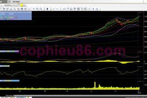 Phân tích, nhận định TTCK ngày 04/01: Cần đi ngang trước khi bứt phá