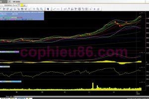 Phân tích, nhận định TTCK ngày 09/01: Tiếp tục một xu hướng tăng mới