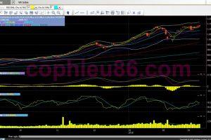 Phân tích, nhận định TT ngày 13/03: Vẫn nỗ lực tăng điểm nhằm vượt đỉnh