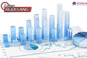 Bản tin sáng 16/11: Dow Jones tăng hơn 200 điểm, chấm dứt 4 phiên giảm liên tiếp